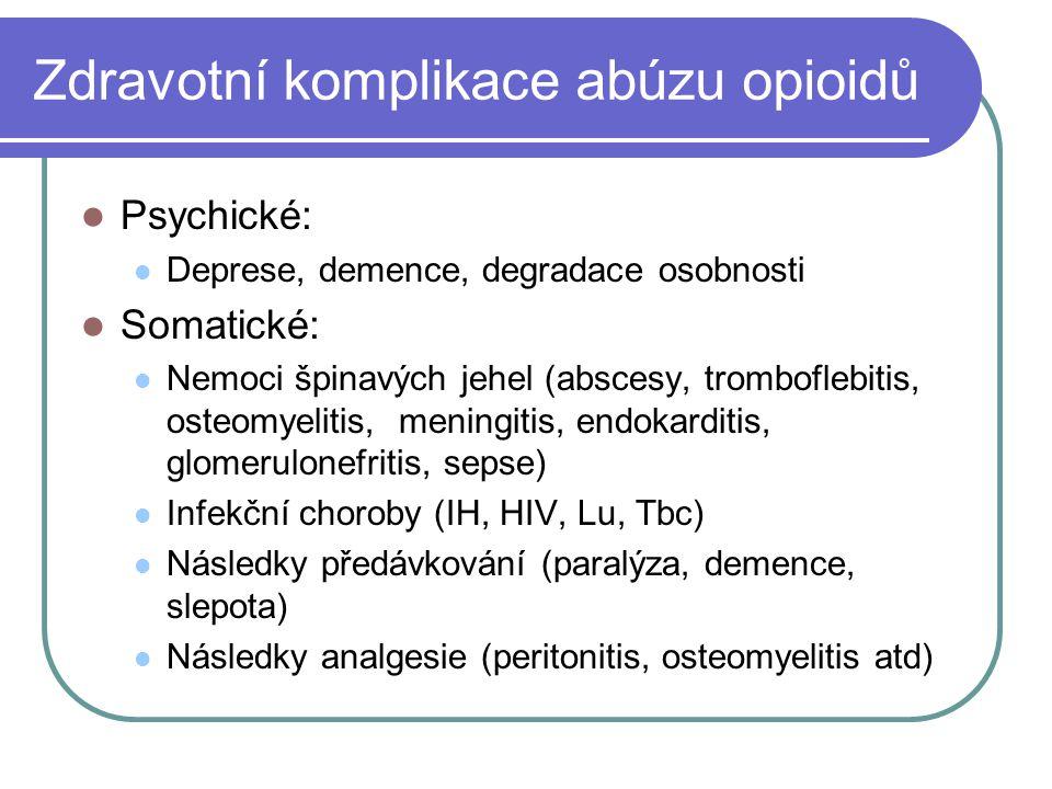 Zdravotní komplikace abúzu opioidů