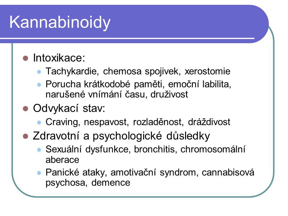 Kannabinoidy Intoxikace: Odvykací stav: