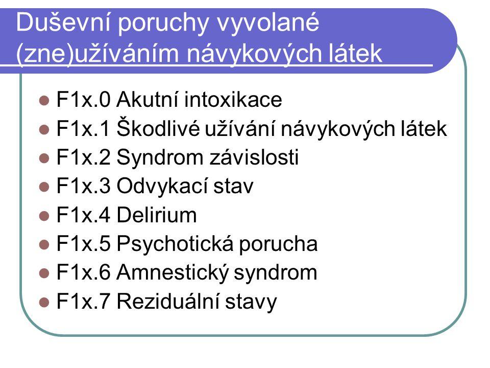 Duševní poruchy vyvolané (zne)užíváním návykových látek