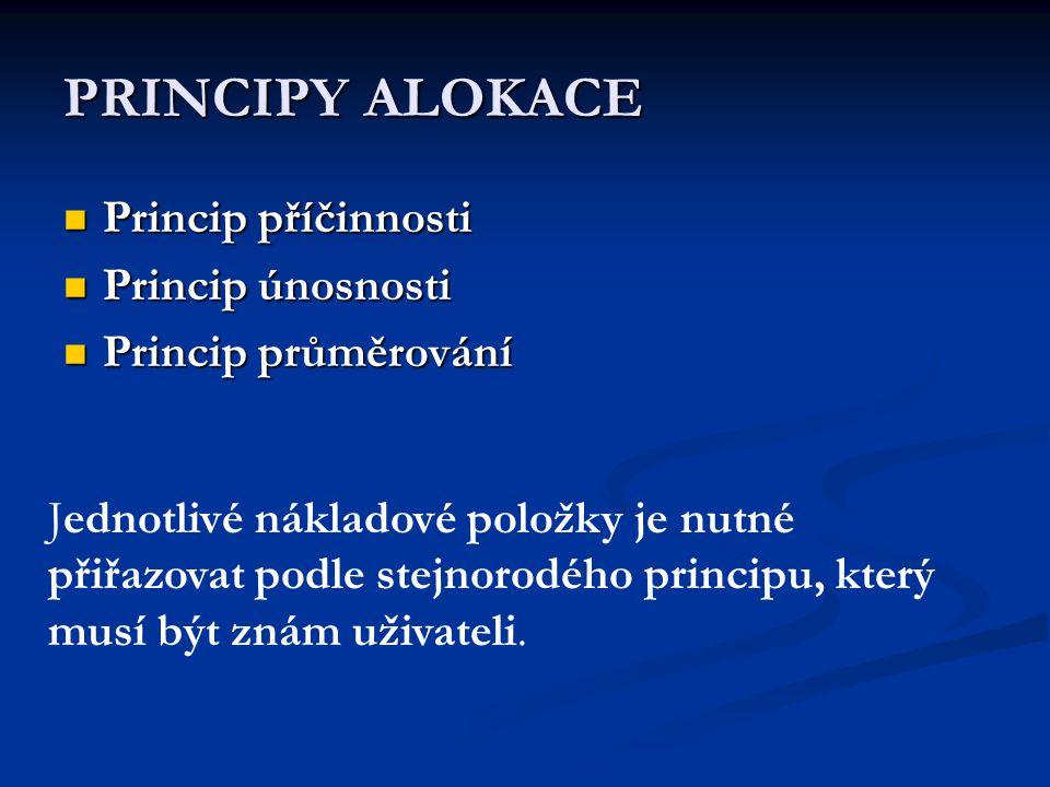PRINCIPY ALOKACE Princip příčinnosti Princip únosnosti