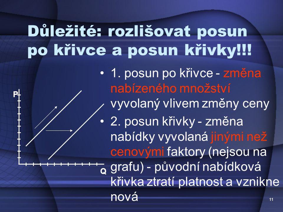 Důležité: rozlišovat posun po křivce a posun křivky!!!