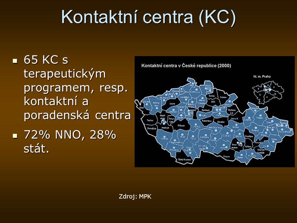 Kontaktní centra (KC) 65 KC s terapeutickým programem, resp. kontaktní a poradenská centra. 72% NNO, 28% stát.