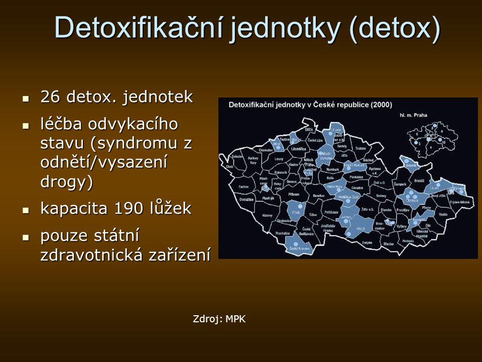 Detoxifikační jednotky (detox)