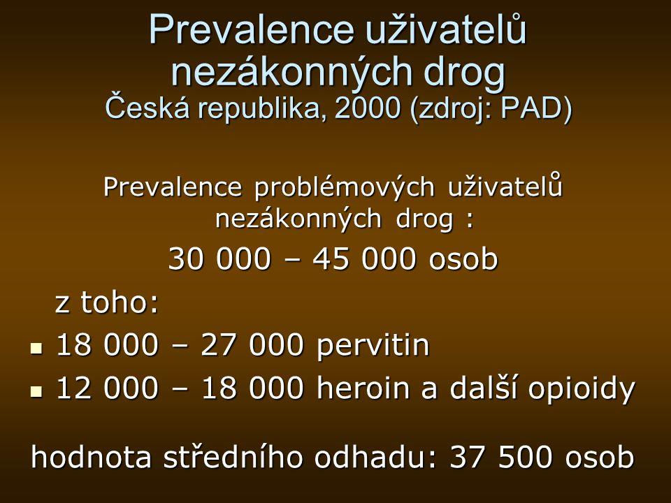 Prevalence uživatelů nezákonných drog Česká republika, 2000 (zdroj: PAD)