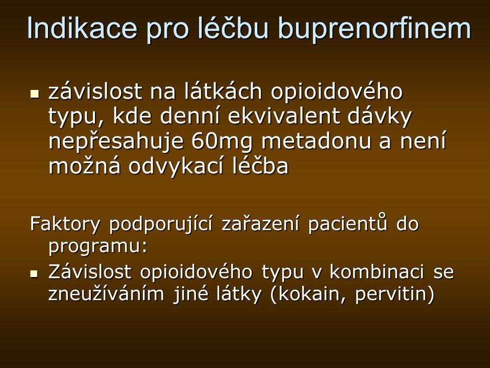 Indikace pro léčbu buprenorfinem