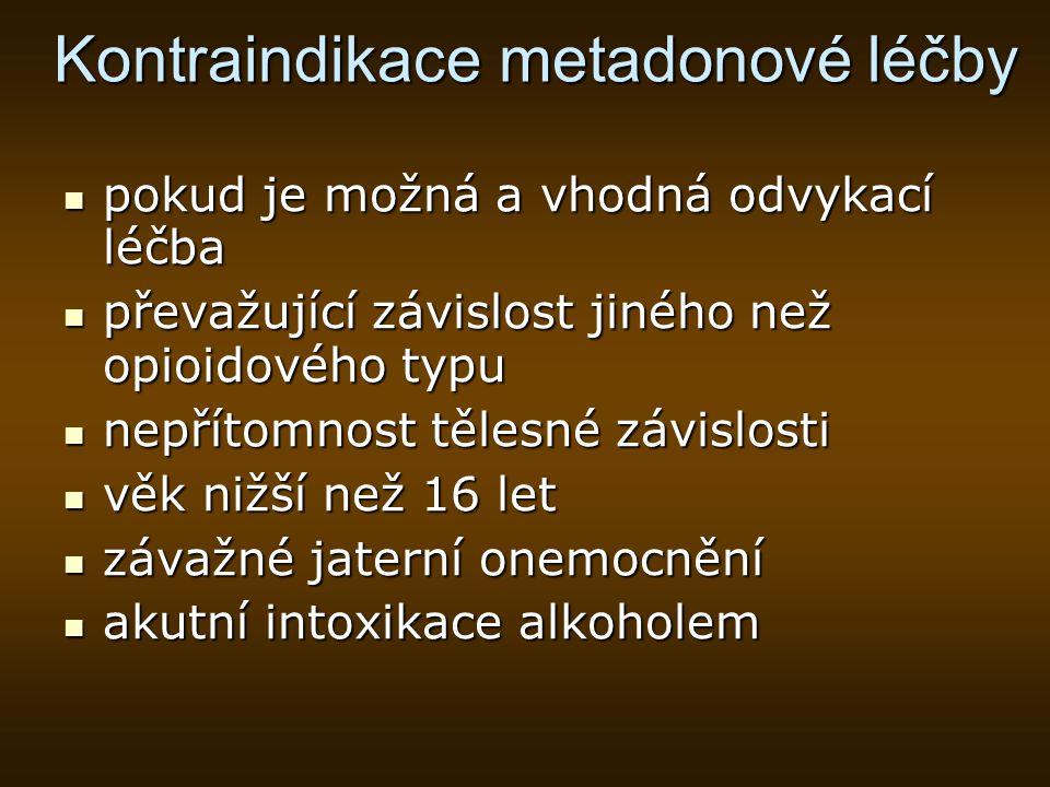 Kontraindikace metadonové léčby