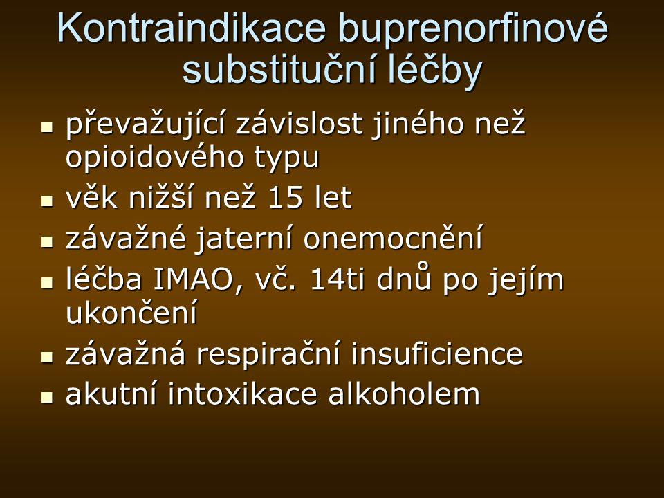Kontraindikace buprenorfinové substituční léčby