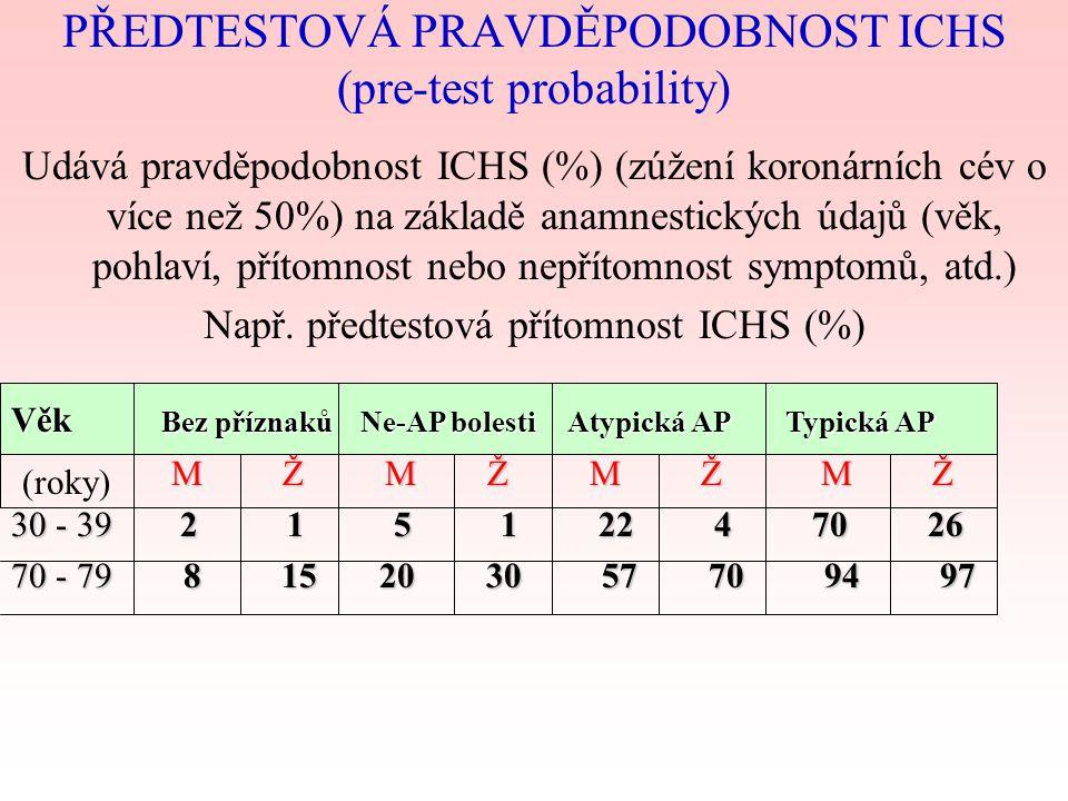 PŘEDTESTOVÁ PRAVDĚPODOBNOST ICHS (pre-test probability)