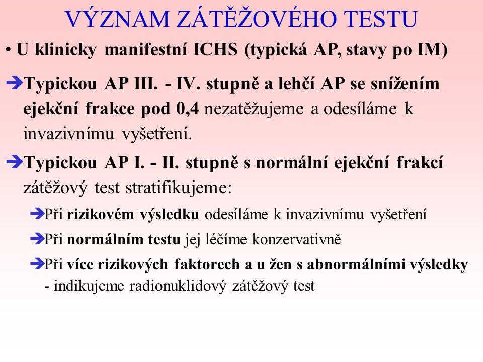 VÝZNAM ZÁTĚŽOVÉHO TESTU