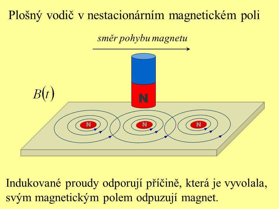 Plošný vodič v nestacionárním magnetickém poli
