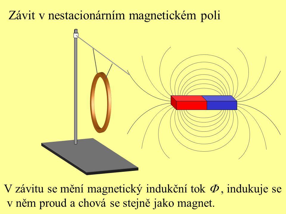 Závit v nestacionárním magnetickém poli