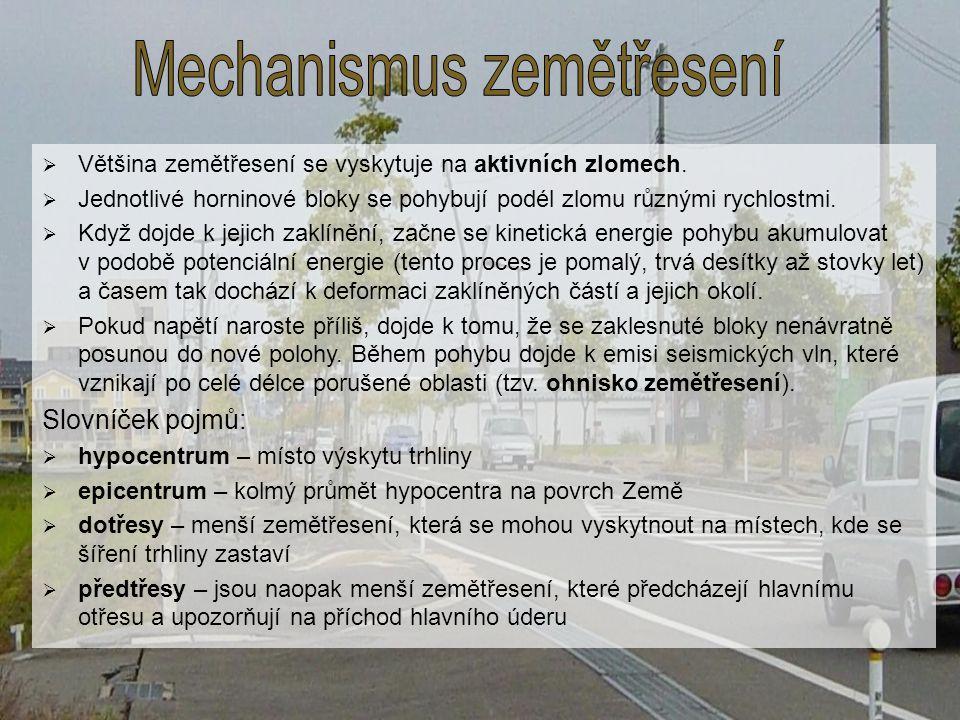 Mechanismus zemětřesení