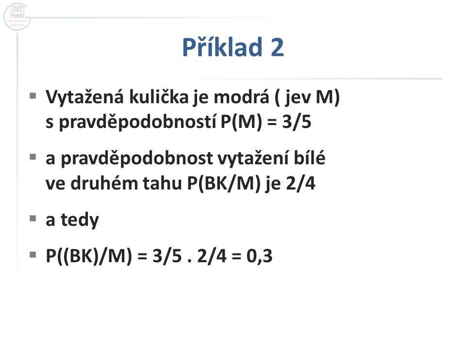 Příklad 2 Vytažená kulička je modrá ( jev M) s pravděpodobností P(M) = 3/5. a pravděpodobnost vytažení bílé ve druhém tahu P(BK/M) je 2/4.