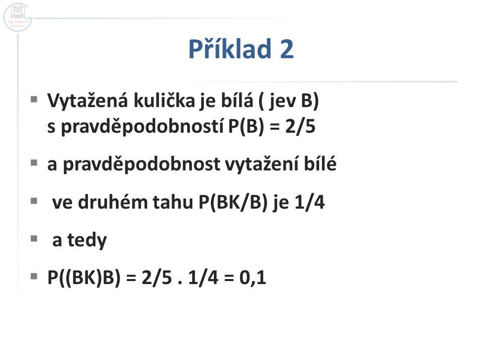 Příklad 2 Vytažená kulička je bílá ( jev B) s pravděpodobností P(B) = 2/5. a pravděpodobnost vytažení bílé.