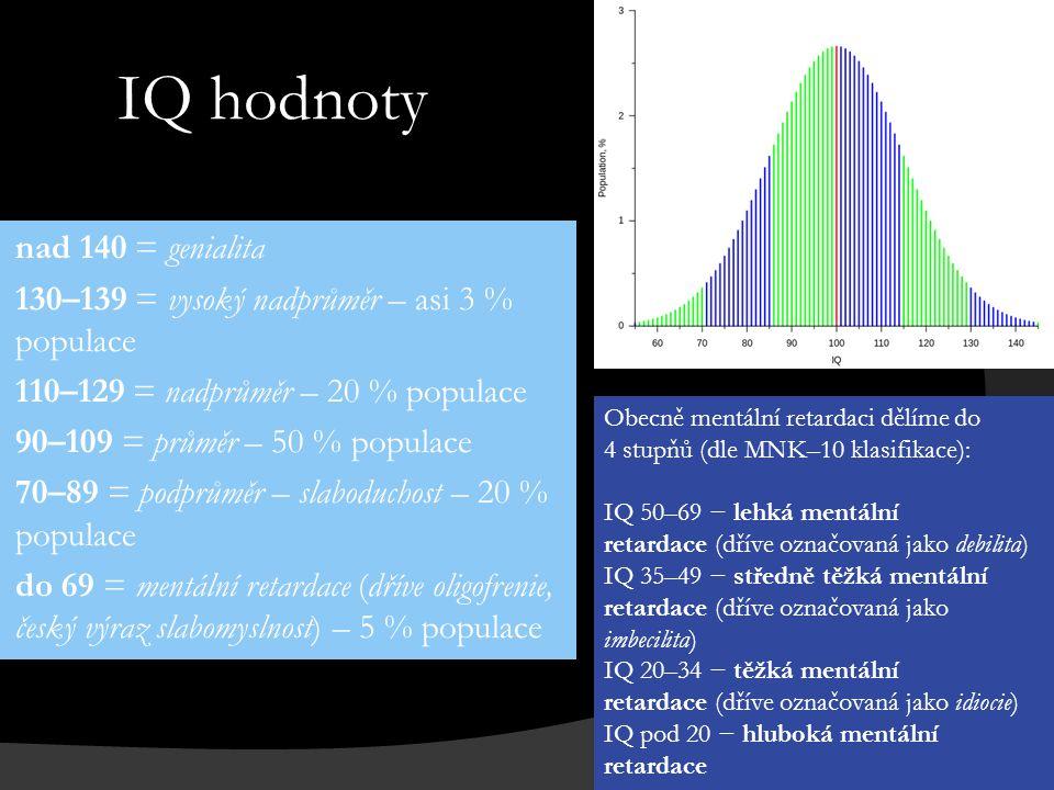 IQ hodnoty