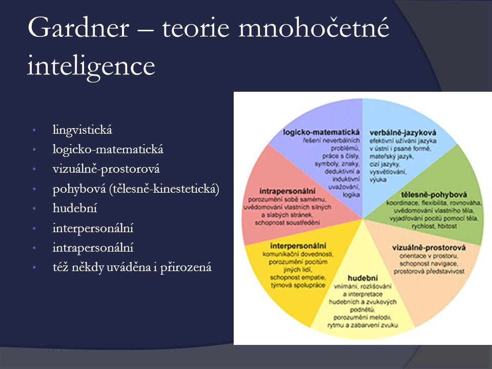 Gardner – teorie mnohočetné inteligence