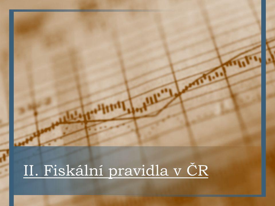 II. Fiskální pravidla v ČR