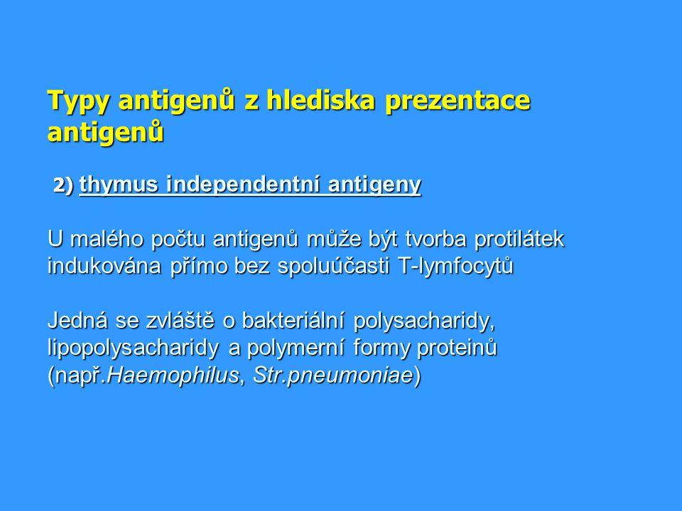 Typy antigenů z hlediska prezentace antigenů 2) thymus independentní antigeny U malého počtu antigenů může být tvorba protilátek indukována přímo bez spoluúčasti T-lymfocytů Jedná se zvláště o bakteriální polysacharidy, lipopolysacharidy a polymerní formy proteinů (např.Haemophilus, Str.pneumoniae)