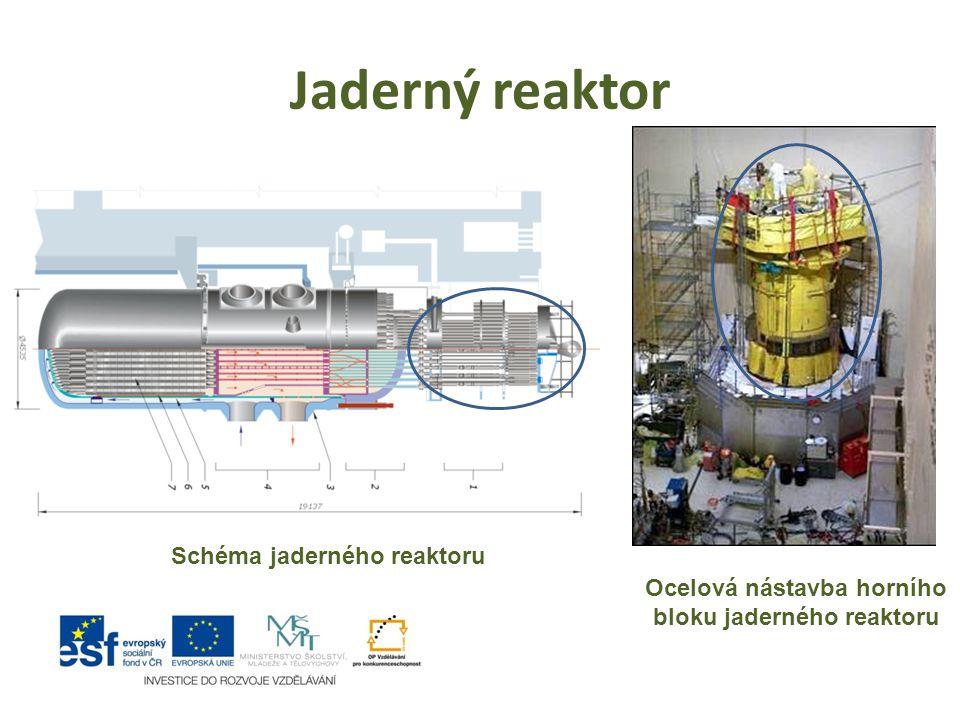 Jaderný reaktor Schéma jaderného reaktoru
