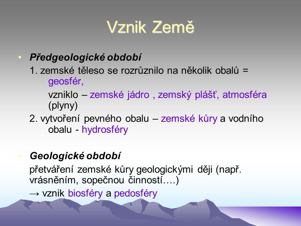 Vznik Země Předgeologické období