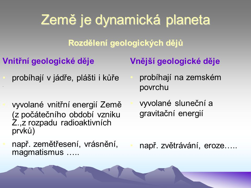 Země je dynamická planeta Rozdělení geologických dějů