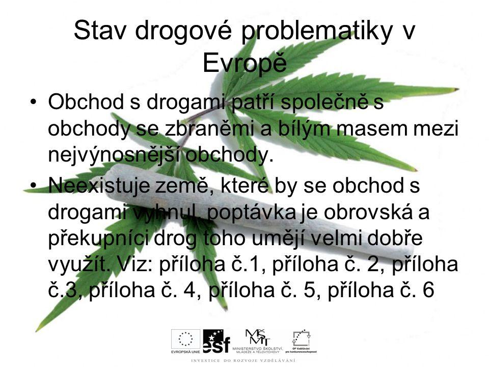 Stav drogové problematiky v Evropě