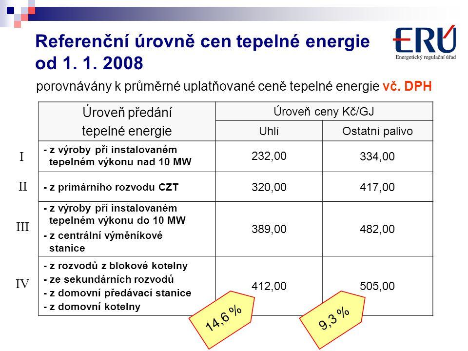 Referenční úrovně cen tepelné energie od 1. 1. 2008