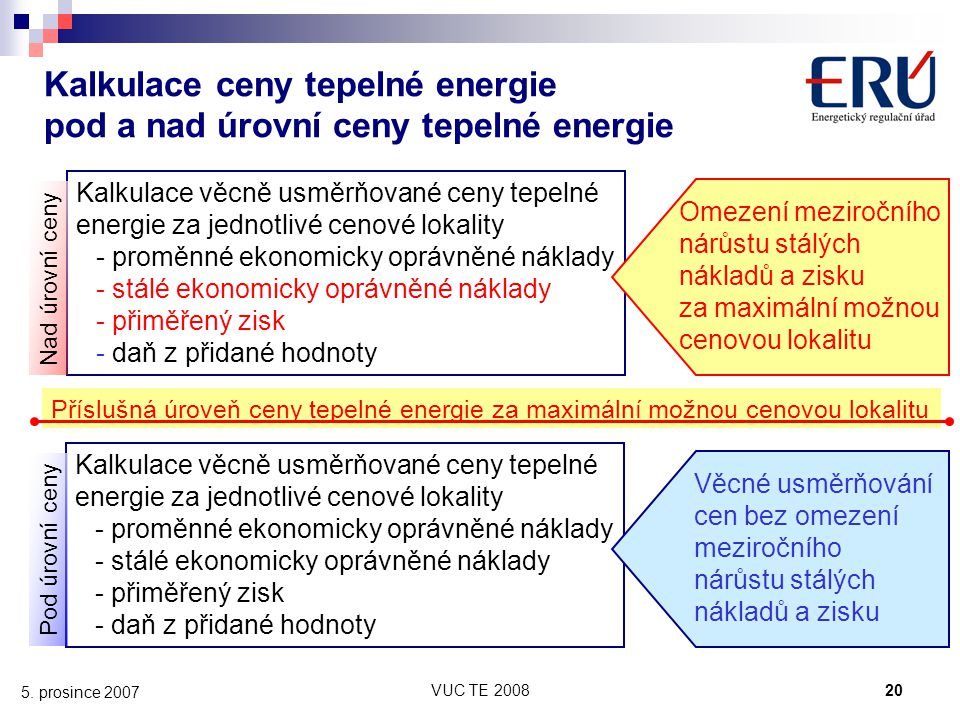 Kalkulace ceny tepelné energie pod a nad úrovní ceny tepelné energie