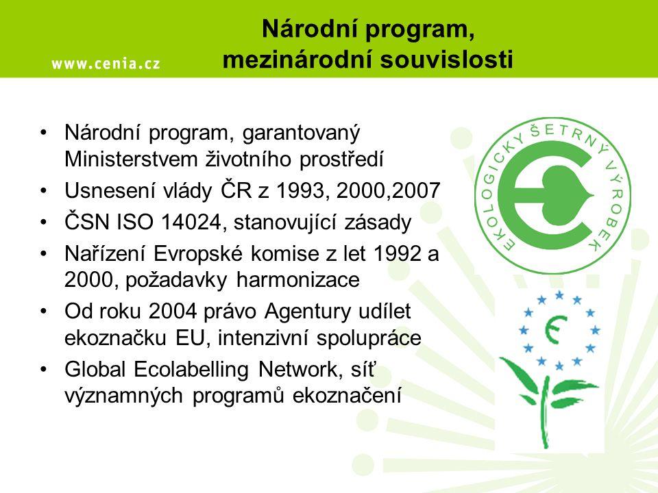 Národní program, mezinárodní souvislosti