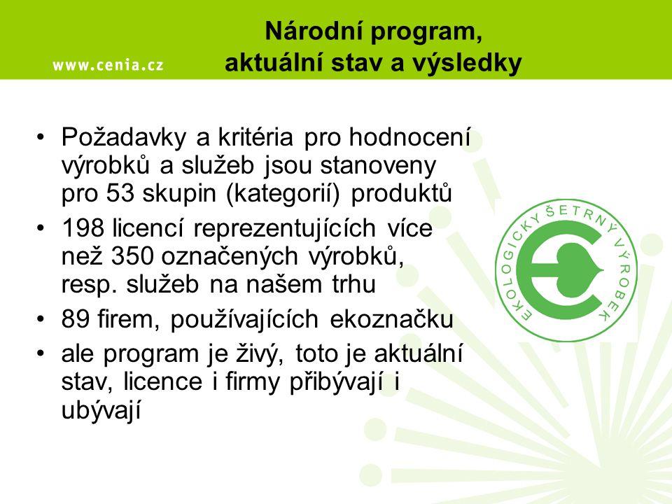 Národní program, aktuální stav a výsledky