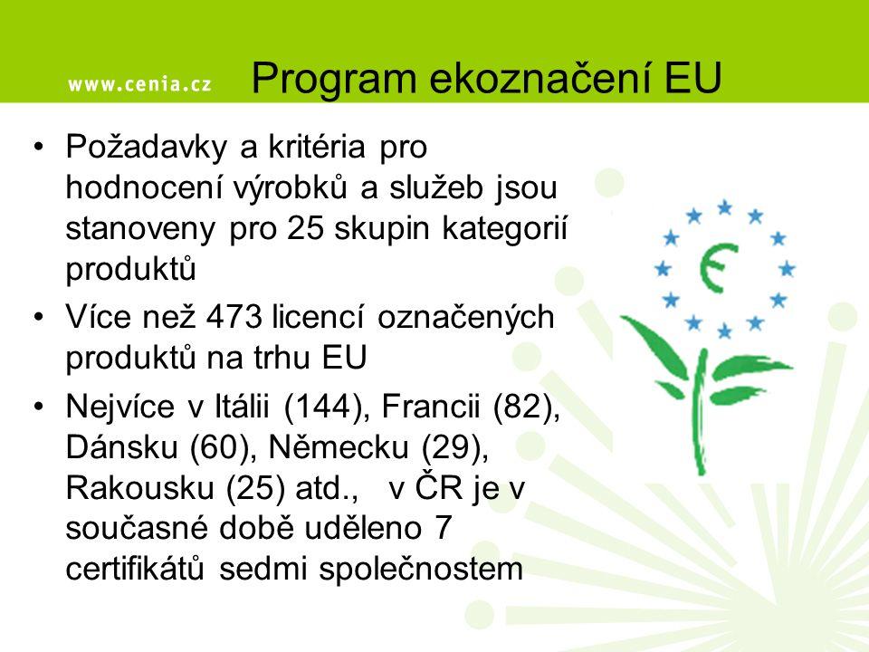 Program ekoznačení EU Požadavky a kritéria pro hodnocení výrobků a služeb jsou stanoveny pro 25 skupin kategorií produktů.