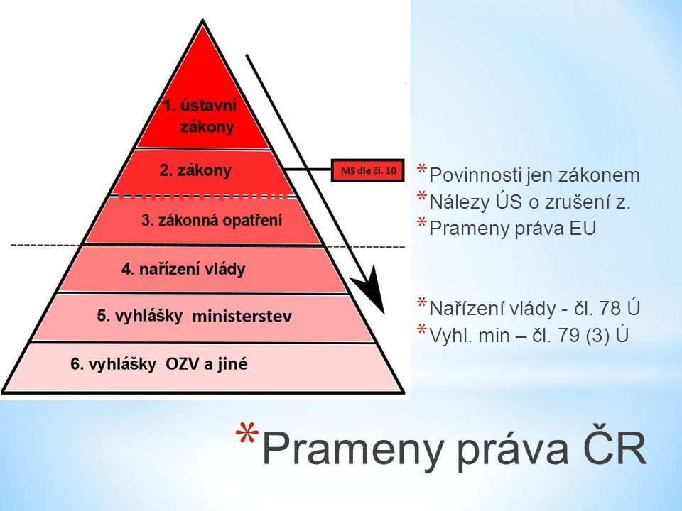 Prameny práva ČR Povinnosti jen zákonem Nálezy ÚS o zrušení z.