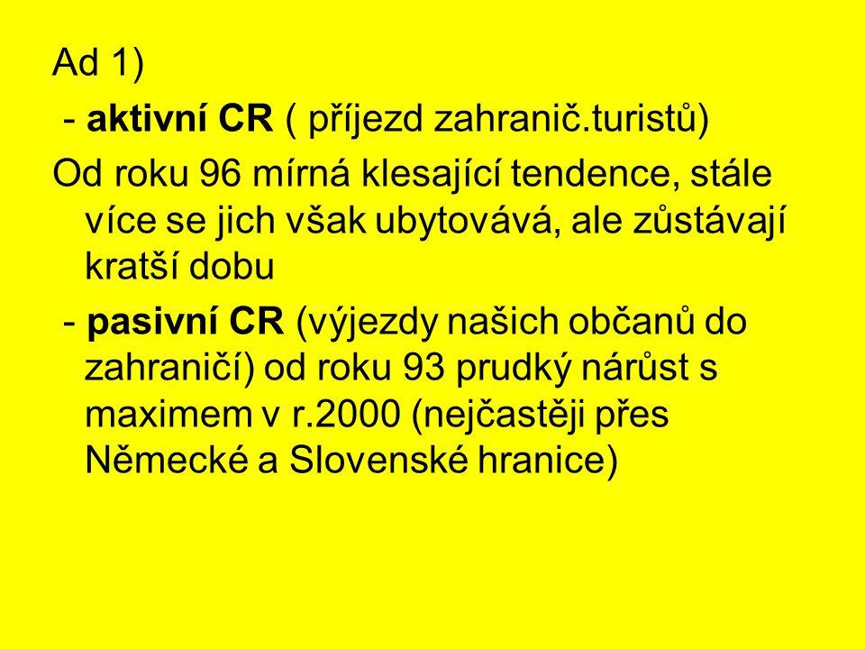 Ad 1) - aktivní CR ( příjezd zahranič