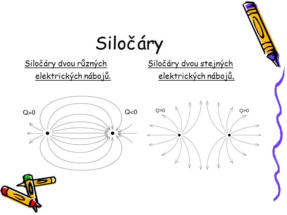 Siločáry Siločáry dvou různých elektrických nábojů.
