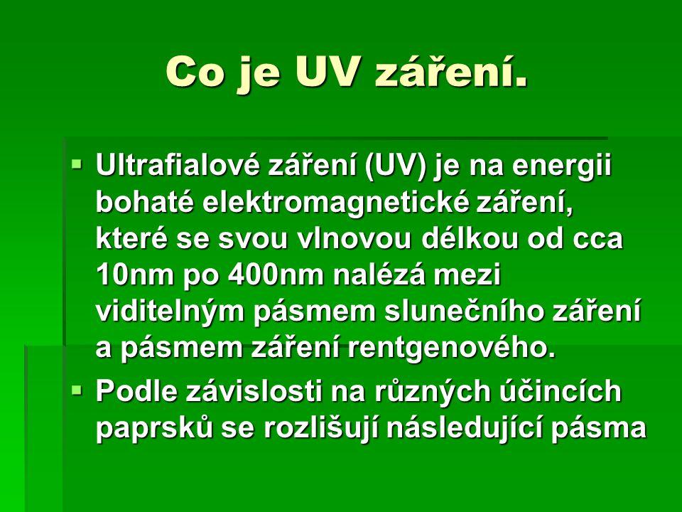 Co je UV záření.