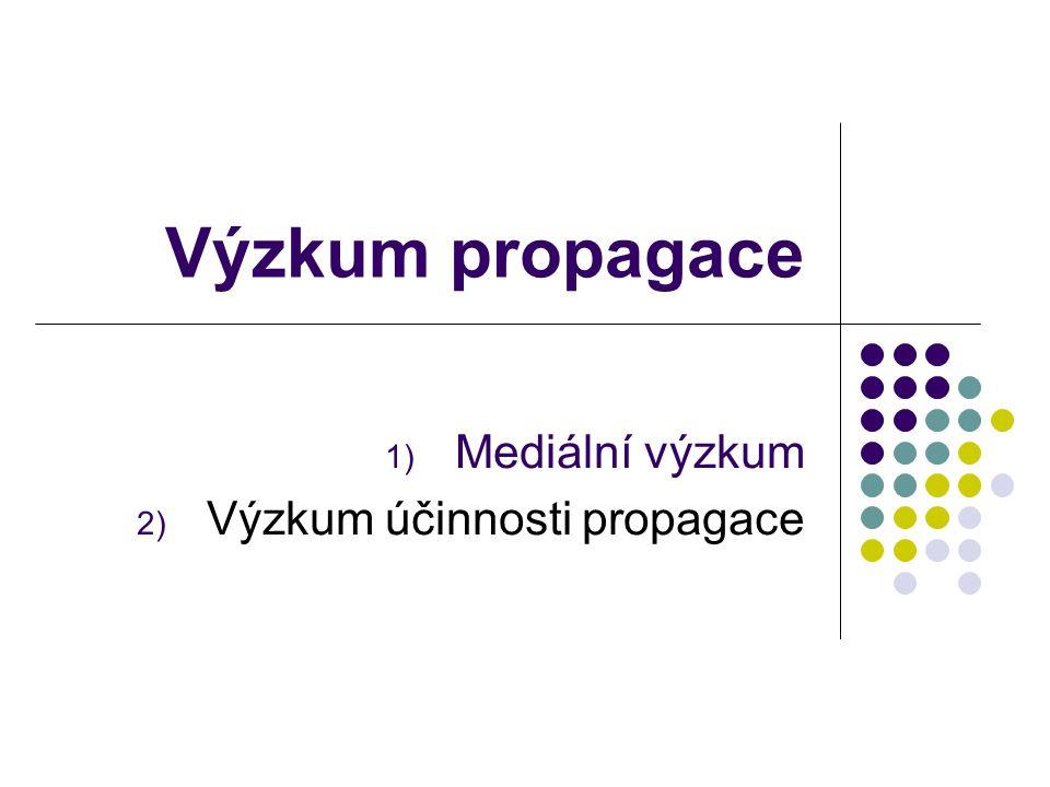Mediální výzkum Výzkum účinnosti propagace