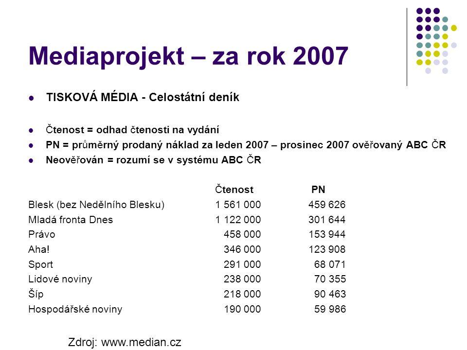 Mediaprojekt – za rok 2007 TISKOVÁ MÉDIA - Celostátní deník
