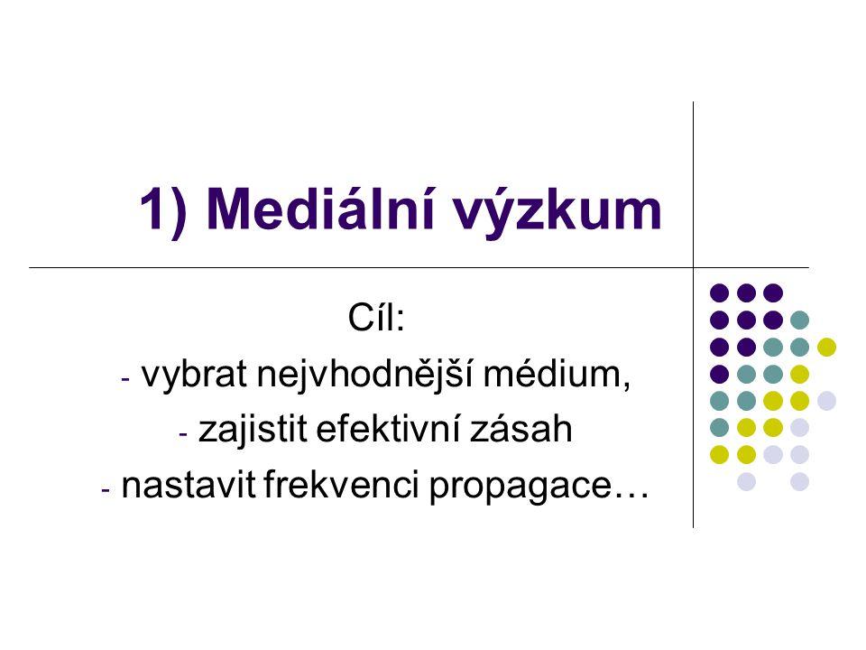 1) Mediální výzkum Cíl: vybrat nejvhodnější médium,