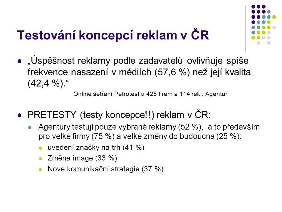 Testování koncepcí reklam v ČR