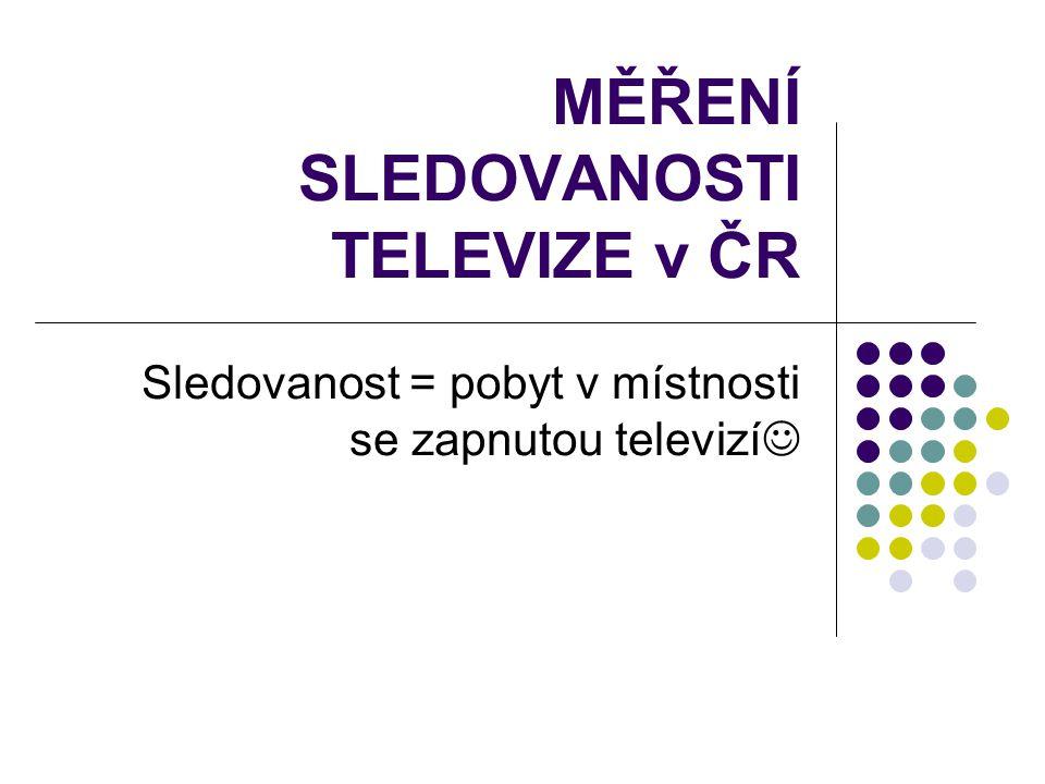 MĚŘENÍ SLEDOVANOSTI TELEVIZE v ČR