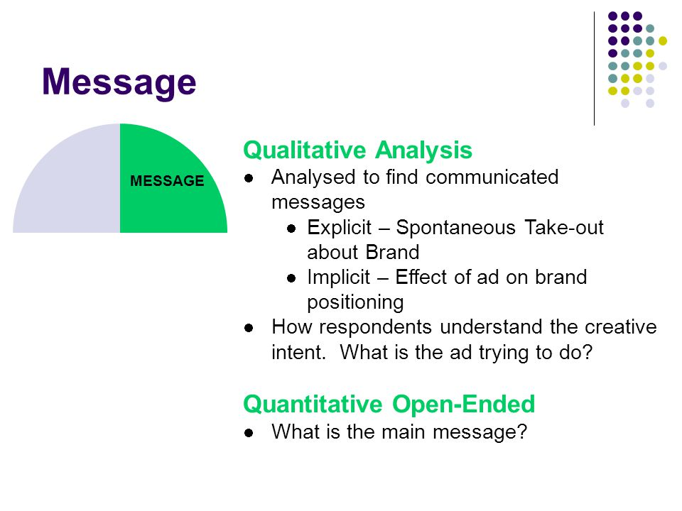 Message Qualitative Analysis Quantitative Open-Ended