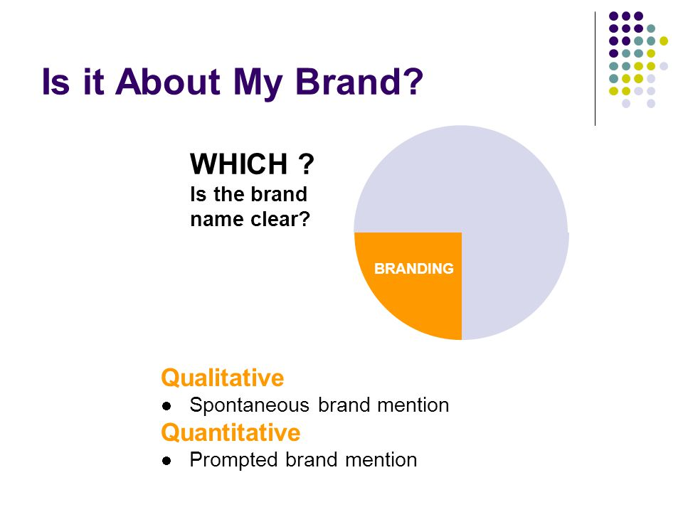 Is it About My Brand WHICH Qualitative Quantitative Is the brand