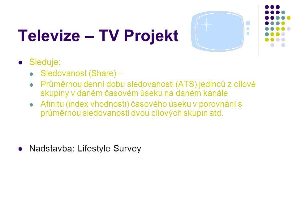 Televize – TV Projekt Sleduje: Nadstavba: Lifestyle Survey