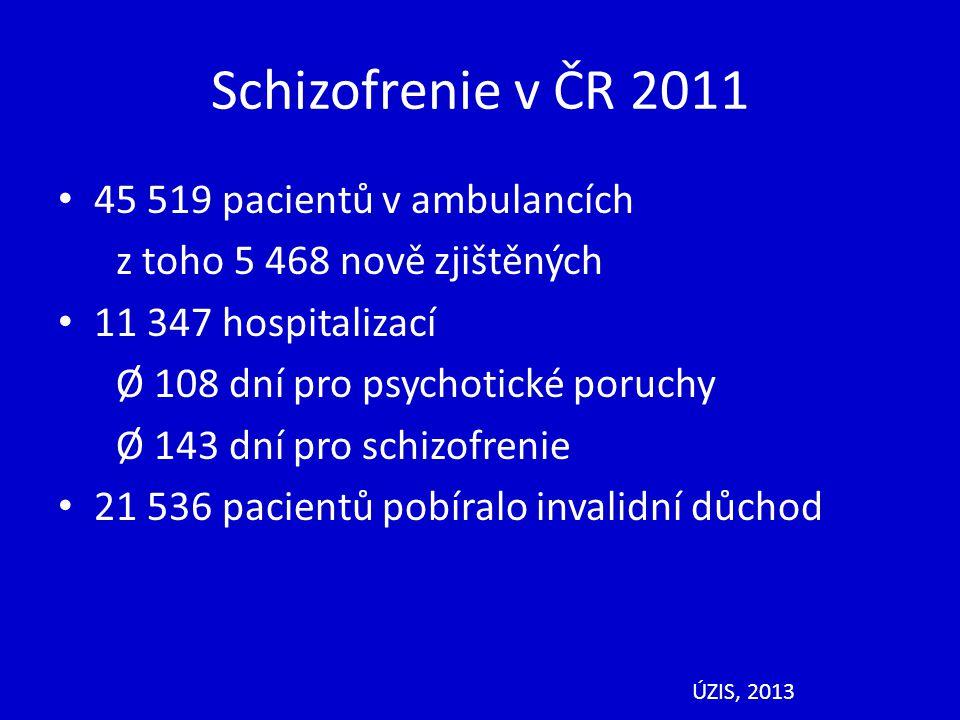 Schizofrenie v ČR 2011 45 519 pacientů v ambulancích