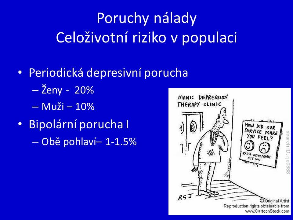 Poruchy nálady Celoživotní riziko v populaci