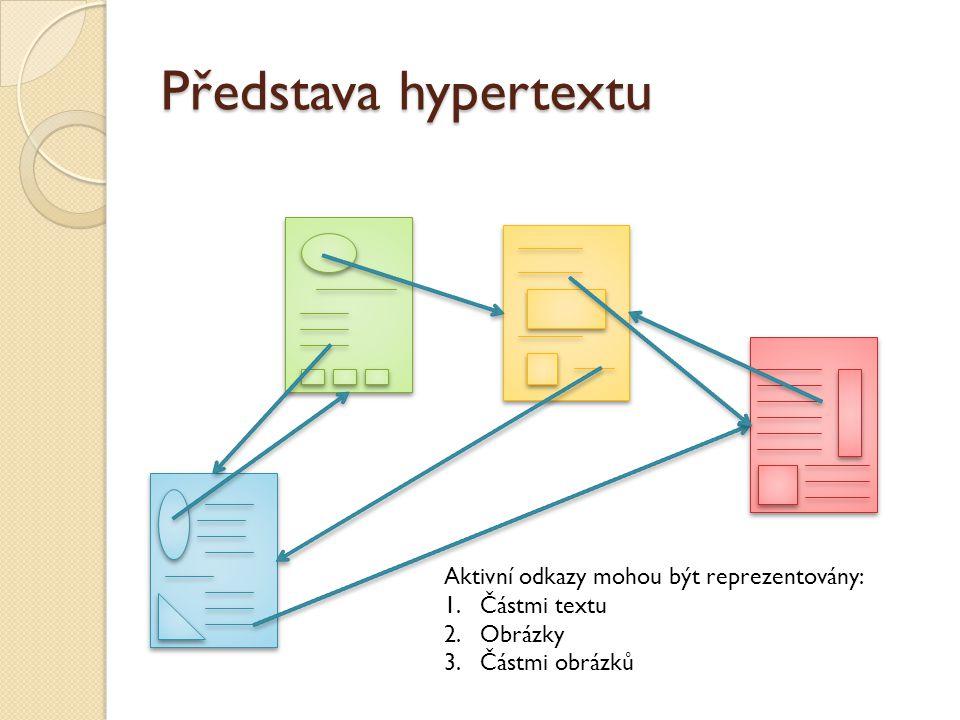 Představa hypertextu Aktivní odkazy mohou být reprezentovány: