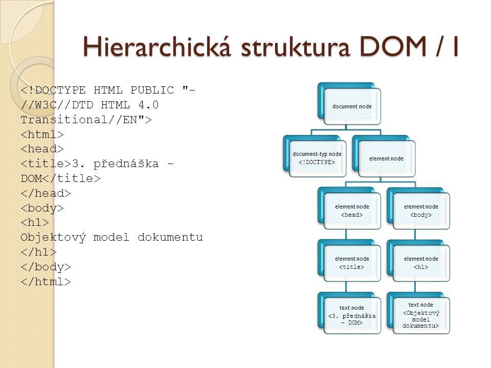 Hierarchická struktura DOM / I
