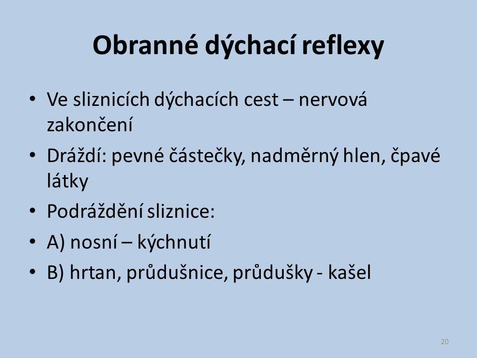 Obranné dýchací reflexy