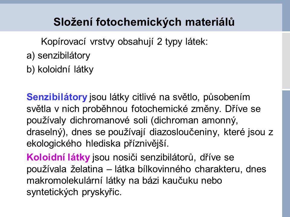 Složení fotochemických materiálů