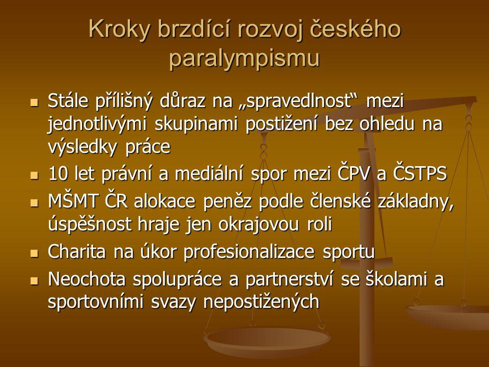 Kroky brzdící rozvoj českého paralympismu
